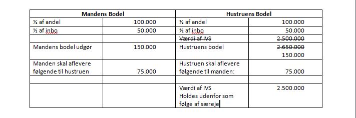 Guide: Derfor skal dit holdingselskab i særeje  - Ditselskab